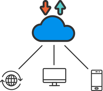 SaaS & Cloud Developer Proxy Servers - Trusted Proxies
